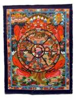Thangka - Lebensrad - Wheel of Life - handgemalt - 56x43cm - Nepal